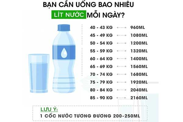 Uống đủ nước là cách giúp cơ thể cao hơn