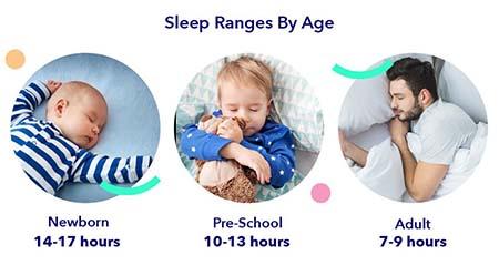 ngủ đủ giấc phương pháp tăng chiều cao đến năm 40 tuổi